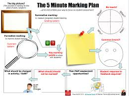best 25 5 minute lesson plan ideas on pinterest middle