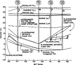 trailer wiring information with 7 wire trailer plug wiring diagram