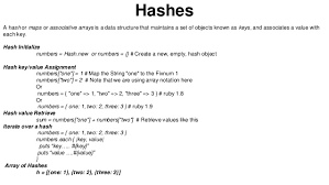 ruby hash map ruby data types and objects