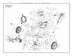 ryobi 3100 psi pressure washer manual ry80940 ryobi pressure washer parts