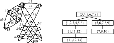 width parameters beyond tree width and their applications the