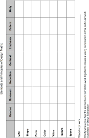 design elements matrix elements and principles chart i have a sle of this filled out