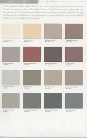 Craftsman Color Palette Interior Awesome Victorian Color Palette Interior Contemporary Best Idea