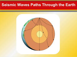 Earths Interior Diagram Earthquakes And Earth U0027s Interior
