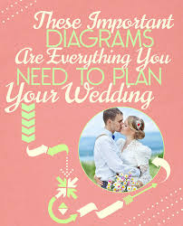 plan your wedding these diagrams are everything you need to plan your wedding