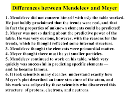 Mendeleev Periodic Table 1871 History Of Periodic Table Part 3 Copy