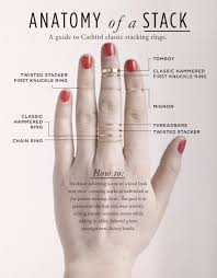 top knuckle rings images How to style and wear those knuckle rings jewelry that needs to jpg
