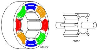 arduino unipolar stepper motor control