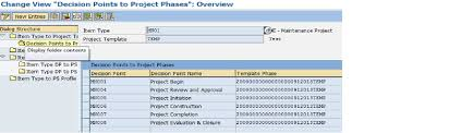 error during validation of target project management template