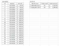 format date yyyymmdd sql sql server 2008 convert from yyyymmdd to month year format stack
