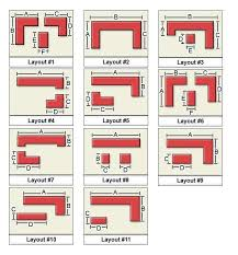 Kitchen Layout Ideas Charming 6 Different Types Of Kitchen Layout 2 On Design