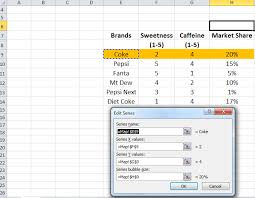Data Mapping Excel Template How To A Perceptual Map Excel Perceptual Maps For