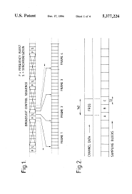 patent us5377224 acquisition of frequency bursts in pcn google
