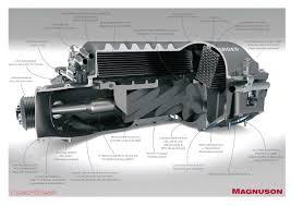 youtube lexus heartbeat magnuson cts v zl1 2300 heartbeat upgraded blower kit