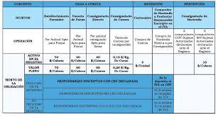 pagos a cuenta y retenciones del impuesto a la renta por infoleg ministerio de justicia y derechos humanos argentina