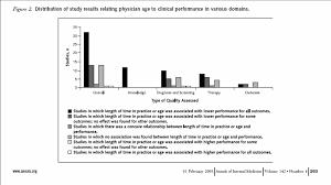 ebm vs sbm skeptical medicine