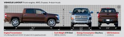 2014 toyota tacoma dimensions 2014 motor trend truck of the year contenders truck trend