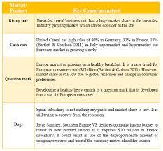 Concentration Strategies   Mastering Strategic Management   st     Scribd