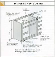 installing kitchen base cabinets yourself cabinet directories