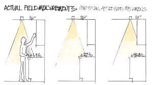 how to layout a kitchen kitchen kitchen 20lighting 20field 20measurements 20illo