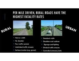 Challenge Fatality Corinne Peek Agriculture And Rural Road Safety A Global Challen