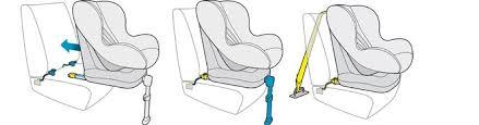 prevention routiere siege auto prévention routière bébé confort faire de l isofix une priorité