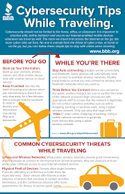 travel safety tips images General travel safety tips png