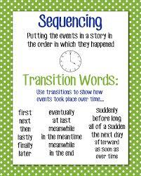 Declarative And Interrogative Sentences Worksheets 4th Grade Magic U0026 Markers Sequencing Teacher Pinterest Markers