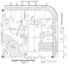 residential site plan residential site plan development services