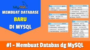 membuat database baru di sql server part 1 membuat database dengan mysql youtube
