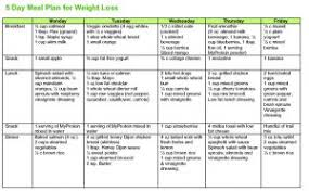 low calories and high nutritional food for weight loss daily an