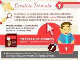 2014 resume format latest resume trends 2014