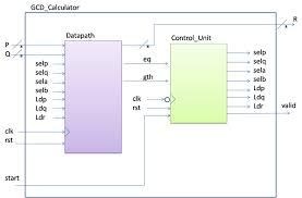 area calculater block diagram reduction calculator dolgular com