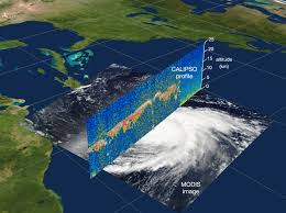 Michigan Weather Map Under Pressure Stormy Weather Sensor For Hurricane Forecasting Nasa