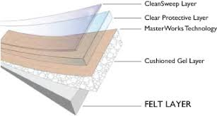 why the backing on a vinyl sheet floor matters armstrong s the