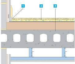 monarfloor impact 18 rdl fft4 resilient overlay platform floor