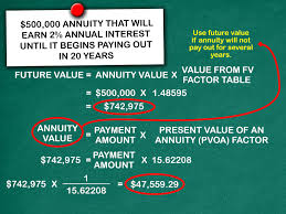 joint survivor annuity tables how to calculate annuity payments 8 steps with pictures