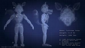 five nights at freddy u0027s sister location all blueprints and