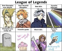 Lol Meme Pics - league of legends meme by xahry on deviantart