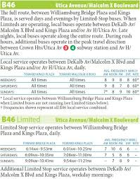 B47 Bus Route Map by B46 Utica Avenue Malcolm X Blvd