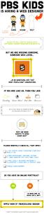 Job Description For Optician 13 Best Creative Recruitment Ads Images On Pinterest Creative