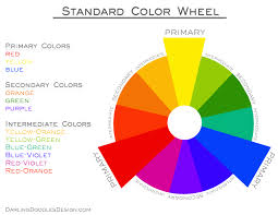 Color Wheel Scheme Picking A Color Scheme Perception And Color In Pop Culture