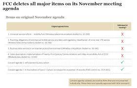 agenda bureau november meeting agenda and item details