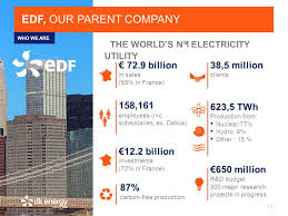 edf si e social adresse a major player in energy efficiency and renewable energy sources the