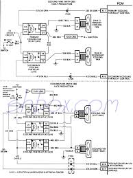 jeep cherokee cooling system electric fan endear 2001 wiring and