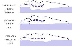 scelta materasso matrimoniale scegliere il materasso per il mal di schiena la lombalgia e la
