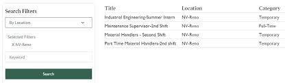 Barnes Noble Reno Nv Barnes And Noble Job Application U0026 Employment Resources Job
