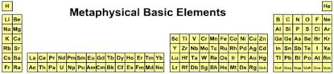 Sulfur On The Periodic Table Philosophy Periodic Table Chemogenesis