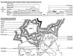 siege technique poli 143a reading schedule