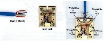 using rj11 cat6 wiring diagram wiring diagram